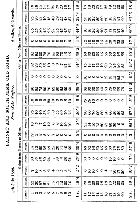 [ocr errors][ocr errors][ocr errors][ocr errors][table][graphic]