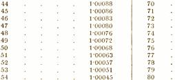 [ocr errors][merged small][ocr errors][ocr errors][ocr errors][ocr errors][ocr errors][ocr errors][ocr errors][merged small][merged small][ocr errors][merged small][ocr errors][ocr errors][ocr errors][merged small]