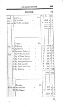 Página 293