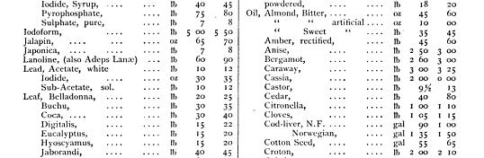 [ocr errors][merged small][merged small][ocr errors][merged small][merged small][merged small][ocr errors][merged small][merged small]