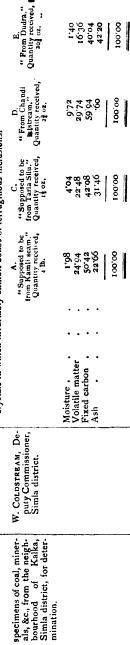 [merged small][merged small][merged small][merged small][merged small][ocr errors][merged small][ocr errors][merged small][merged small][ocr errors][ocr errors][ocr errors][ocr errors][ocr errors][ocr errors][ocr errors][ocr errors]
