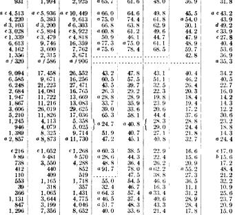 [merged small][merged small][merged small][merged small][merged small][merged small][merged small][merged small][merged small][merged small][merged small][merged small][merged small][merged small][merged small][merged small][merged small][merged small][merged small][merged small][merged small][merged small][merged small][ocr errors][merged small][merged small][merged small][merged small][merged small][merged small][merged small][merged small][merged small][merged small][merged small]
