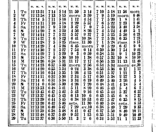 [merged small][ocr errors][merged small][merged small][merged small][ocr errors][ocr errors][ocr errors][ocr errors][ocr errors][ocr errors][ocr errors][merged small][merged small][merged small][merged small][merged small][merged small][ocr errors][ocr errors][ocr errors][merged small]