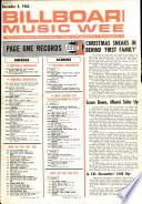 8 Dez 1962