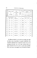 Página 44
