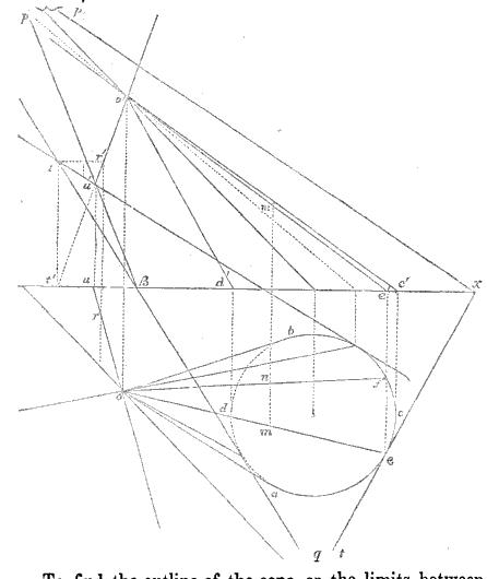 [graphic][subsumed][ocr errors][ocr errors][ocr errors][ocr errors][ocr errors][ocr errors][subsumed]