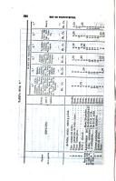Página 620