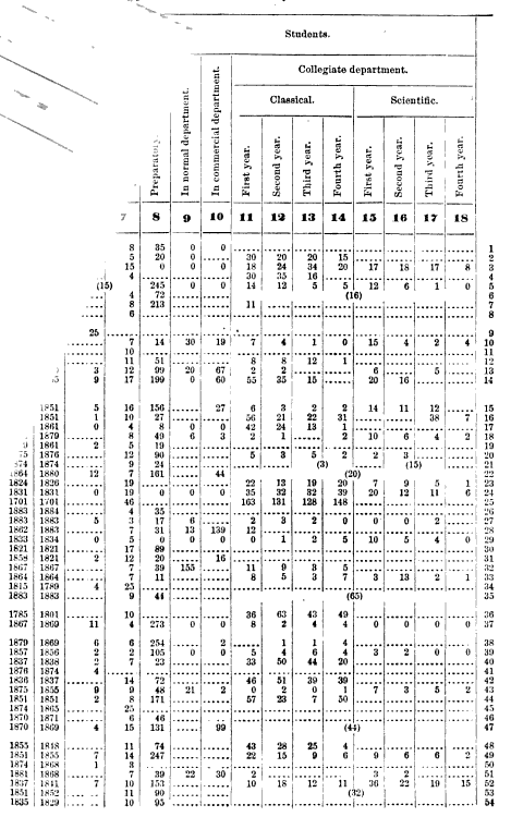 [graphic][subsumed][subsumed][subsumed][subsumed][subsumed][subsumed][subsumed][subsumed][subsumed][subsumed][subsumed][subsumed][subsumed][subsumed][subsumed][subsumed][subsumed][subsumed][subsumed][subsumed][subsumed][subsumed][ocr errors][ocr errors][ocr errors][subsumed][subsumed][subsumed][subsumed][subsumed][subsumed][subsumed][ocr errors][subsumed][subsumed][subsumed][subsumed][subsumed][subsumed][subsumed][subsumed][subsumed][subsumed][subsumed][subsumed][subsumed][subsumed][subsumed][subsumed][ocr errors][subsumed][subsumed][subsumed][subsumed][subsumed][subsumed][subsumed][subsumed][subsumed][subsumed][subsumed][subsumed][subsumed][subsumed][subsumed][subsumed][subsumed][subsumed][subsumed][subsumed][subsumed][subsumed][subsumed][subsumed][subsumed][subsumed][subsumed][subsumed][subsumed][subsumed][subsumed][subsumed][subsumed][subsumed][subsumed][subsumed][subsumed][subsumed][subsumed][subsumed][subsumed][subsumed][subsumed][subsumed][subsumed][subsumed][subsumed][subsumed][subsumed][merged small][subsumed][subsumed][subsumed][subsumed][subsumed][subsumed][subsumed][subsumed][subsumed][subsumed][subsumed][subsumed][subsumed][subsumed][subsumed][subsumed][subsumed][subsumed][subsumed][subsumed][subsumed][subsumed][subsumed][subsumed][subsumed][subsumed][subsumed][subsumed][subsumed][subsumed][subsumed][subsumed][subsumed][subsumed][subsumed][subsumed][subsumed][subsumed][ocr errors][subsumed][merged small][subsumed][subsumed][subsumed][subsumed][subsumed][subsumed][subsumed][subsumed][subsumed][subsumed][subsumed][subsumed][subsumed][subsumed][subsumed][subsumed][subsumed][subsumed][subsumed][subsumed][merged small][subsumed][subsumed][subsumed][subsumed][subsumed][ocr errors][subsumed][subsumed][subsumed][subsumed][subsumed][subsumed][subsumed][subsumed][subsumed][subsumed][subsumed][subsumed][subsumed][subsumed][subsumed][subsumed][subsumed][subsumed][subsumed][subsumed][subsumed][subsumed][merged small][subsumed][subsumed][subsumed][subsumed][subsumed][