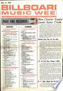 19 Mai 1962