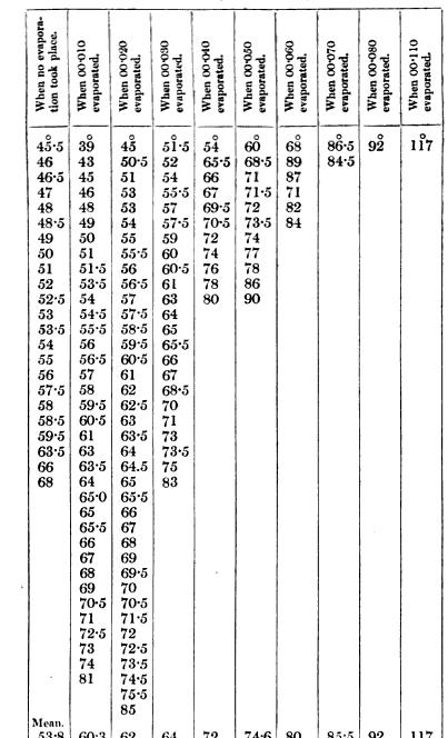 [merged small][merged small][merged small][merged small][merged small][merged small][merged small][merged small][merged small][merged small][ocr errors][merged small][ocr errors][merged small][ocr errors][ocr errors][ocr errors][ocr errors][ocr errors][ocr errors][ocr errors][ocr errors][ocr errors][ocr errors][ocr errors][ocr errors][ocr errors][ocr errors][ocr errors][merged small][ocr errors][ocr errors][ocr errors]