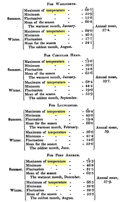 [ocr errors][merged small][merged small][merged small][merged small][merged small][merged small][merged small][merged small][table][graphic][graphic]