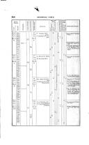 Página 610