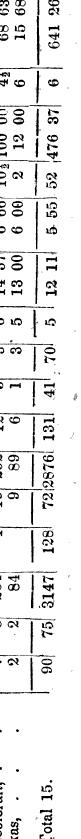 [ocr errors][merged small][merged small][merged small][merged small][merged small][merged small][merged small][merged small][merged small][ocr errors][merged small][merged small][merged small][merged small][merged small][merged small][merged small][merged small][merged small][merged small][merged small][merged small][merged small][merged small]