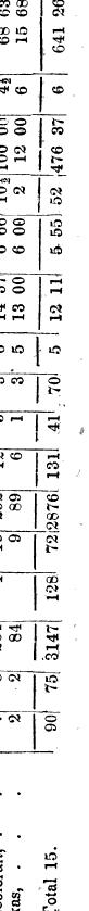 [ocr errors][merged small][merged small][merged small][merged small][merged small][merged small][merged small][merged small][merged small][merged small][merged small][merged small][merged small][merged small][merged small][merged small][merged small][merged small][merged small][merged small][merged small][merged small][merged small][merged small]