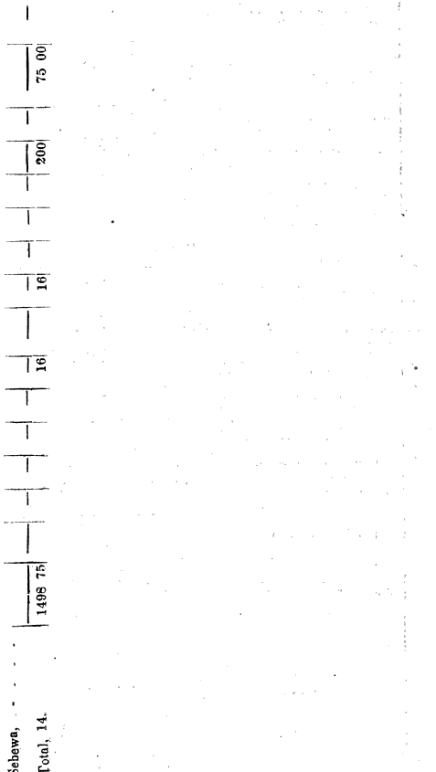 [graphic][ocr errors][ocr errors][ocr errors][merged small][ocr errors][ocr errors][subsumed][subsumed][subsumed][subsumed][ocr errors][ocr errors][ocr errors][ocr errors][ocr errors][subsumed][ocr errors][subsumed][subsumed][ocr errors][subsumed][subsumed][ocr errors][ocr errors][subsumed][ocr errors][ocr errors][ocr errors][ocr errors][subsumed][ocr errors][ocr errors][ocr errors][subsumed][ocr errors][ocr errors][subsumed][ocr errors][ocr errors][ocr errors][ocr errors][ocr errors]