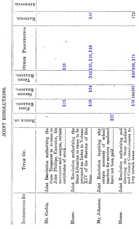 [merged small][merged small][merged small][merged small][merged small][merged small][merged small][merged small][merged small][merged small][merged small][merged small][merged small][ocr errors][merged small][ocr errors][merged small][merged small][merged small][merged small][merged small][merged small][merged small][merged small][merged small][merged small][merged small][merged small][merged small][merged small]