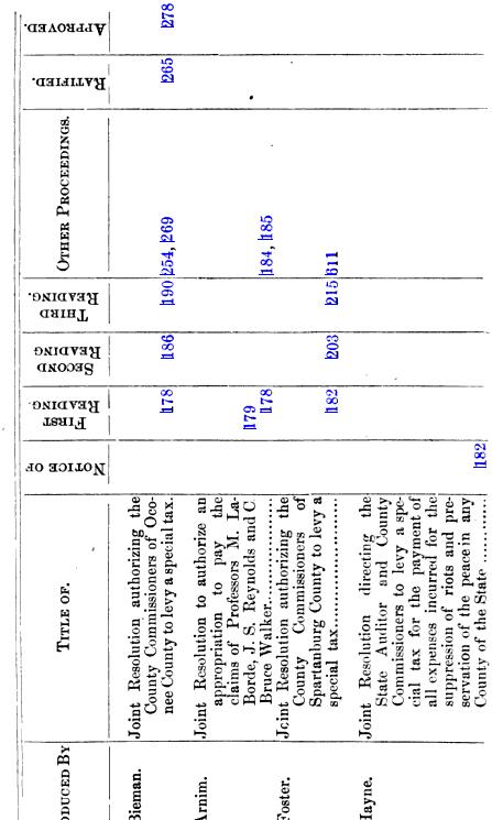[merged small][subsumed][subsumed][subsumed][subsumed][subsumed][subsumed][subsumed][subsumed][subsumed][subsumed][subsumed][merged small][graphic][subsumed][subsumed][subsumed][subsumed][subsumed][subsumed][subsumed][subsumed][subsumed][merged small][subsumed]