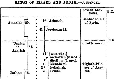[merged small][merged small][merged small][ocr errors][merged small][merged small][merged small][merged small][merged small][ocr errors][merged small][ocr errors][ocr errors][ocr errors][ocr errors][merged small][merged small]