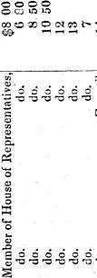 [subsumed][subsumed][ocr errors][ocr errors][subsumed][subsumed][subsumed][ocr errors][ocr errors]